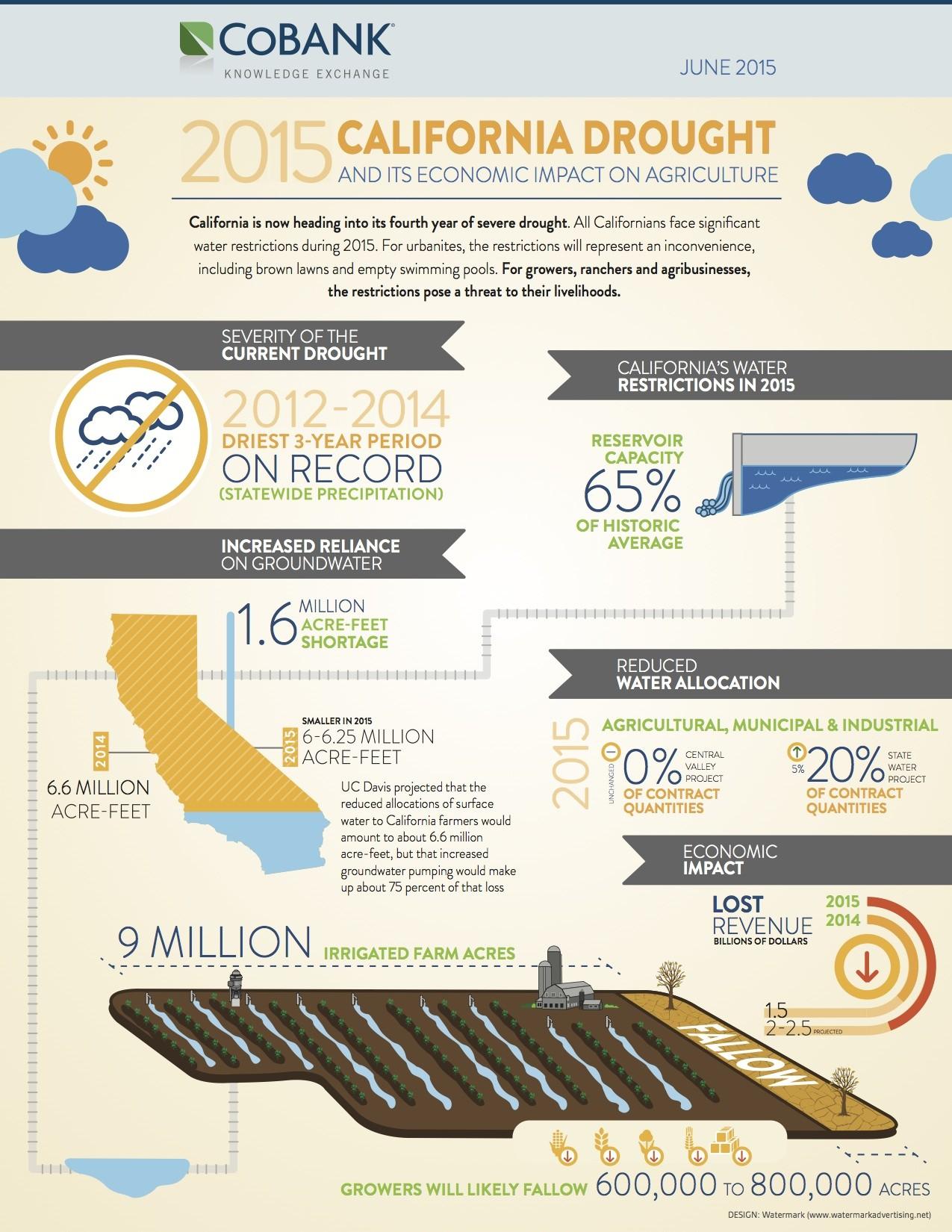 infographic_California-topbanner_ke[1]